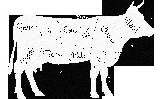 butcher-diagram_0003_cow